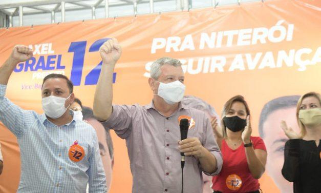 Axel Grael amplia vantagem na corrida eleitoral, segundo pesquisa